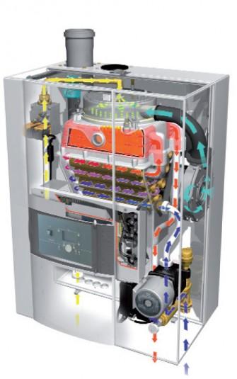Gas-Brennwertkessel –